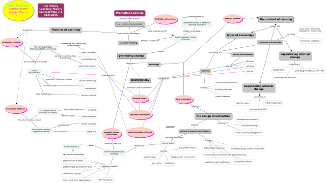 jim concept map sept 2 2015